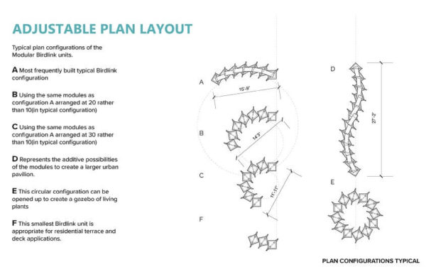 adjustable plan layout